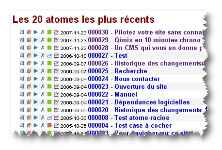 Les 20 atomes les plus récents